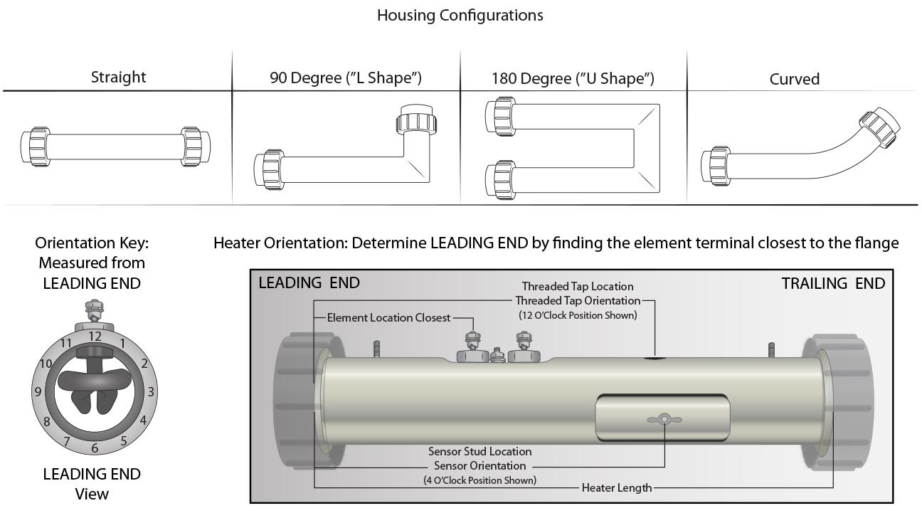 Heater Characteristics